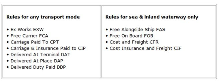 shipping_company_australia